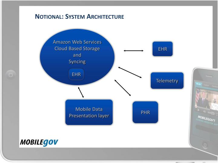 Notional: System Architecture