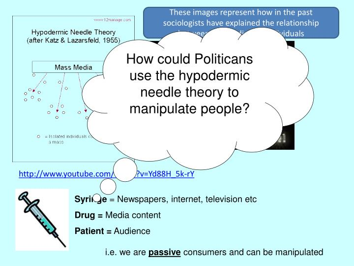 These images represent how in the past sociologists have explained the relationship between the media and individuals