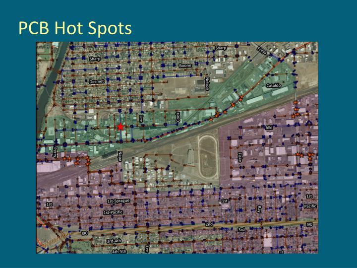 PCB Hot Spots