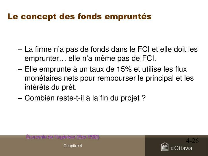 Le concept des fonds empruntés