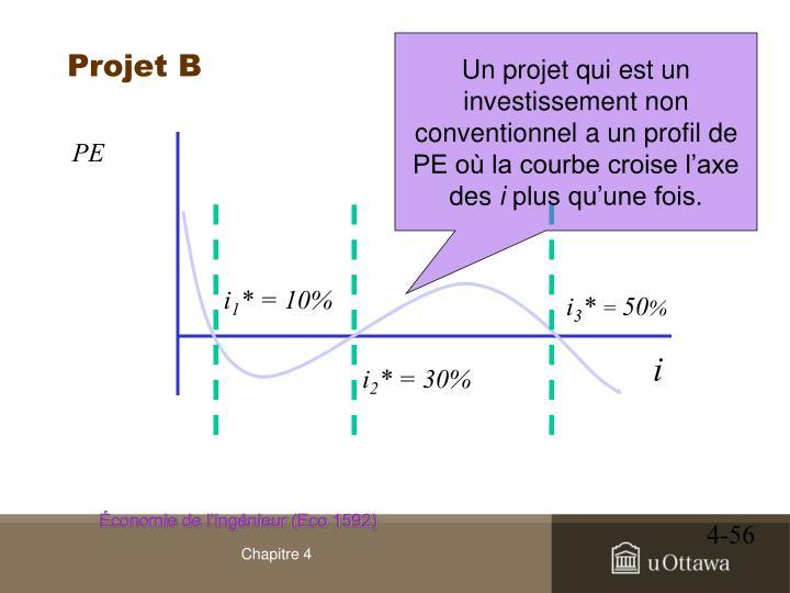 Projet B