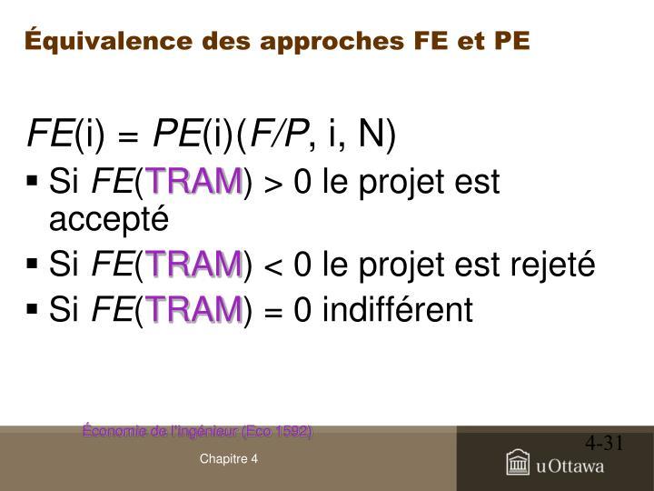 Équivalence des approches FE et PE