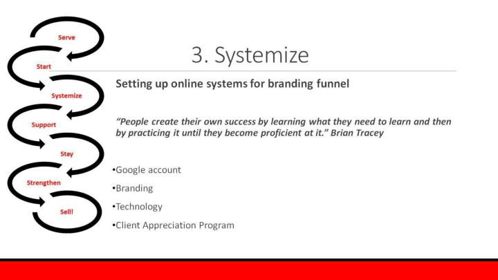 3. Systemize