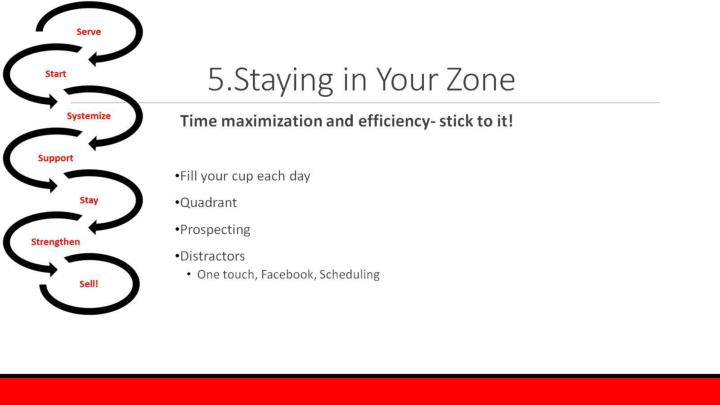 5.Staying in Your Zone