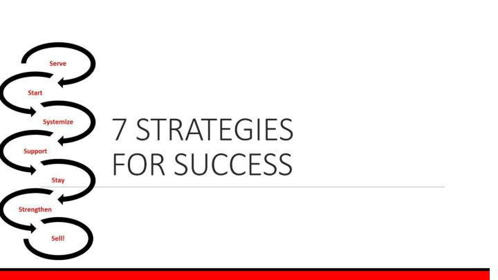 7 strategies for success