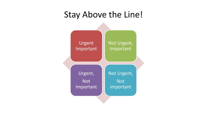 Stay Above the Line!