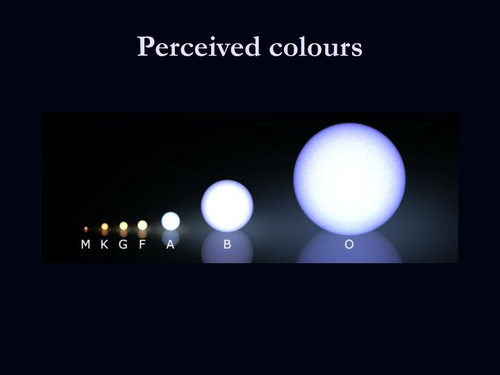 Perceived colours