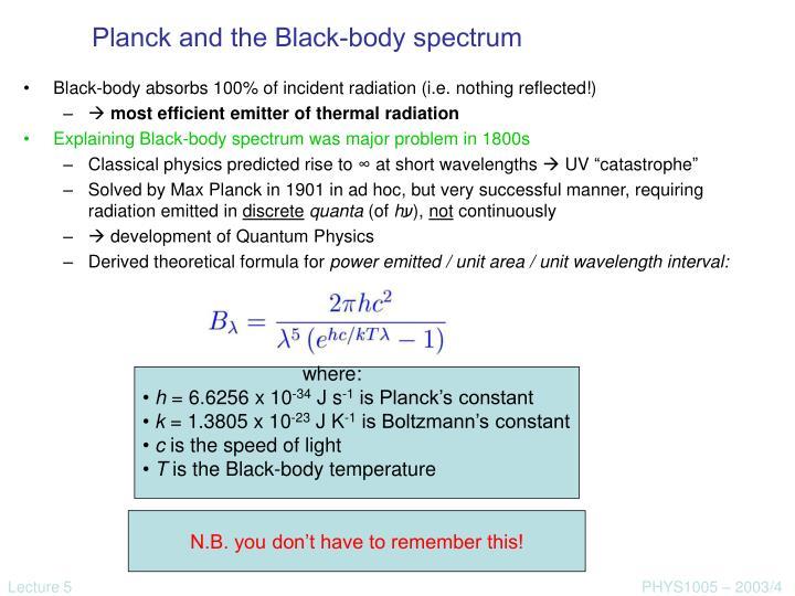 Planck and the Black-body spectrum