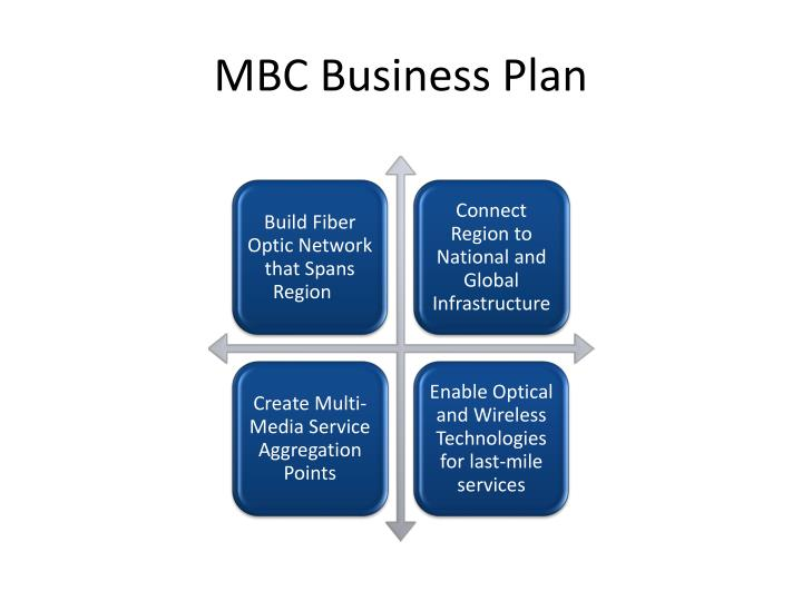 MBC Business Plan