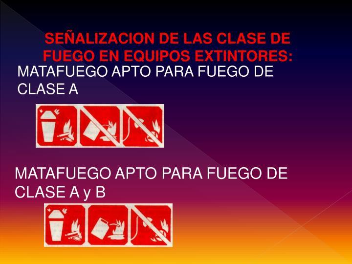 SEÑALIZACION DE LAS CLASE DE FUEGO EN EQUIPOS EXTINTORES: