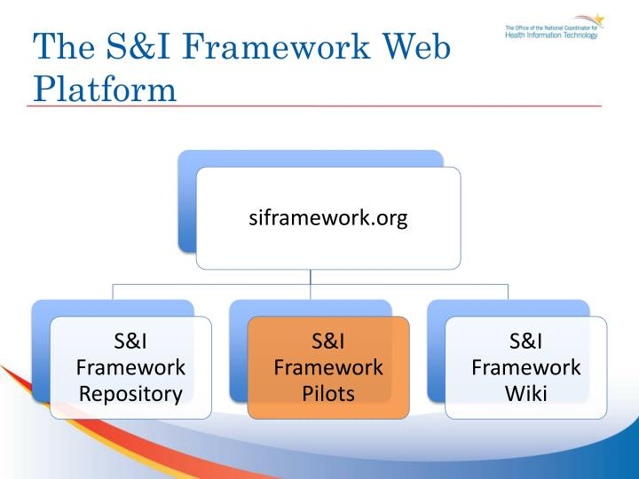 The S&I Framework Web Platform