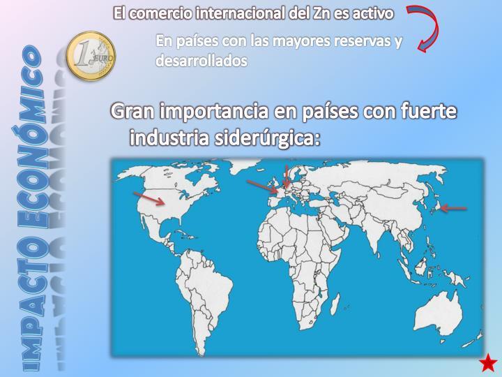 El comercio internacional del Zn es activo