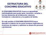 estructura del coaching educativo1