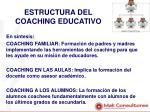 estructura del coaching educativo2