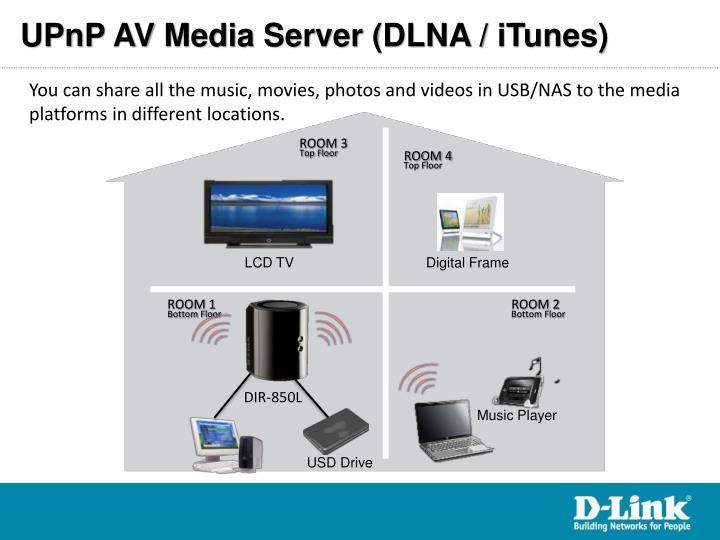 UPnP AV Media Server (DLNA / iTunes)