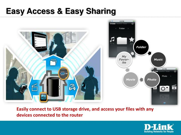 Easy Access & Easy Sharing