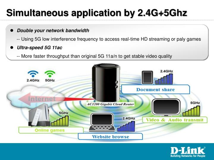 Simultaneous application by 2.4G+5Ghz