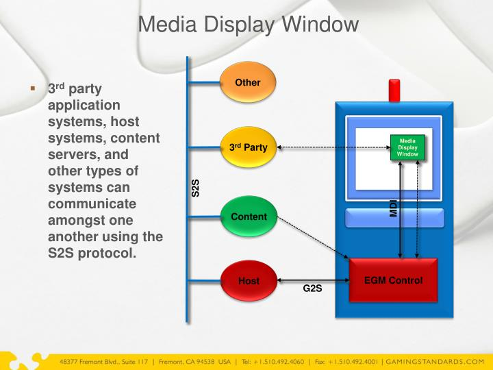 Media Display Window