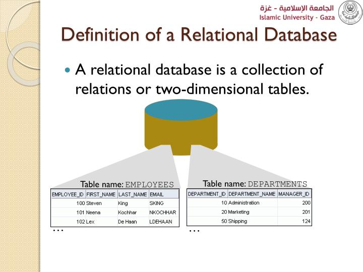 Definition of a Relational Database