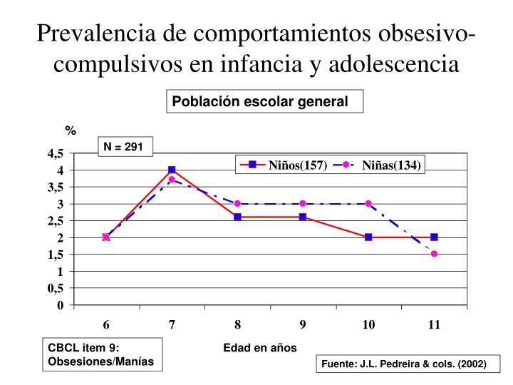 Prevalencia de comportamientos obsesivo-compulsivos en infancia y adolescencia