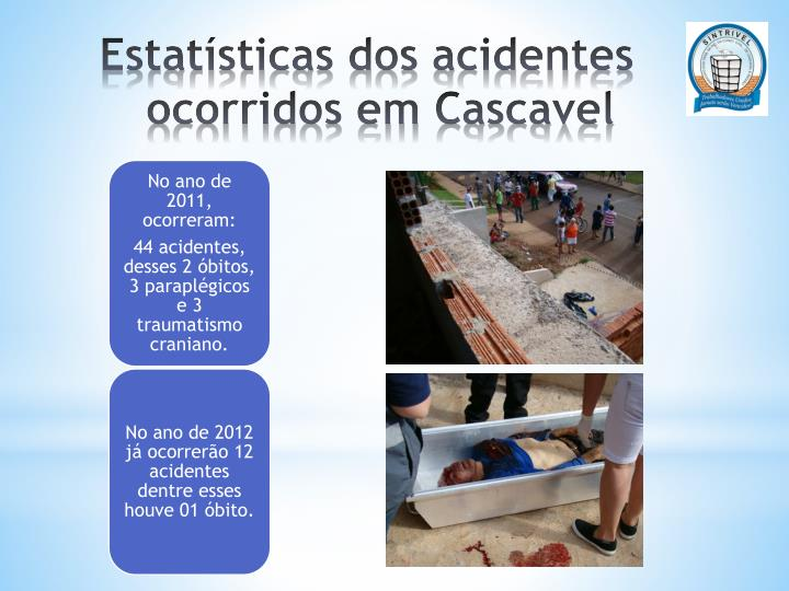 Estatísticas dos acidentes ocorridos em Cascavel