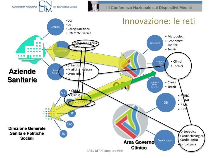 Innovazione: le reti