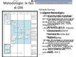 metodologie le fasi di ori1