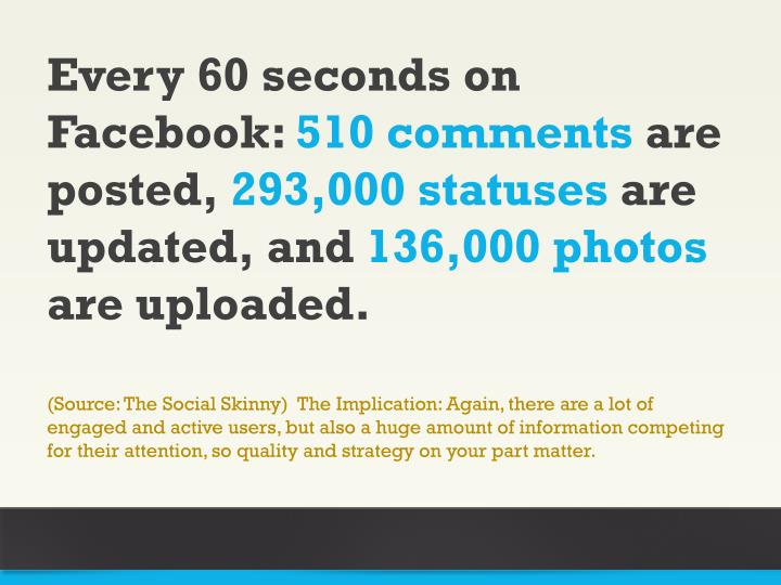 Every 60 seconds on Facebook: