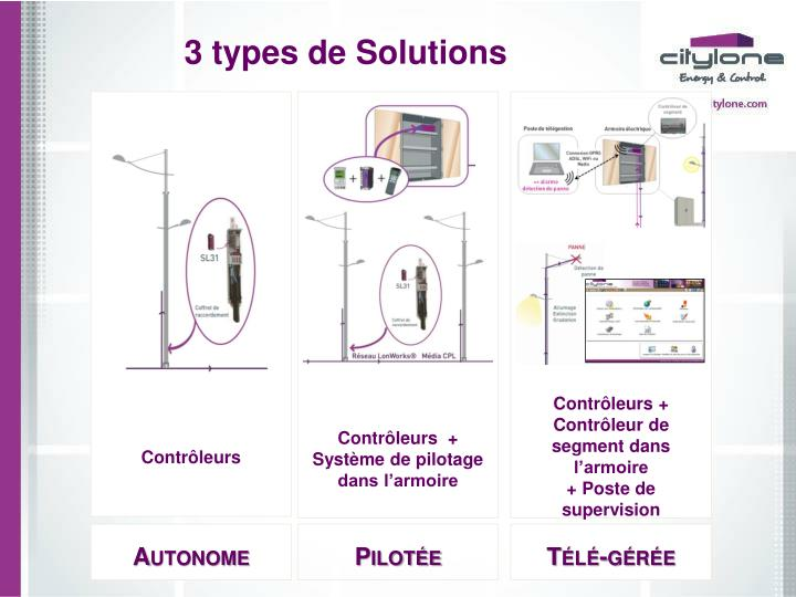 3 types de Solutions