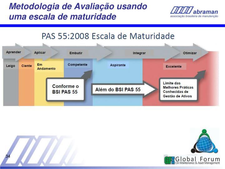 Metodologia de Avaliação usando uma escala de maturidade