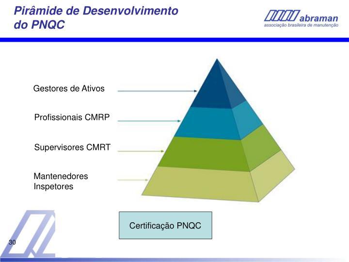 Certificação PNQC