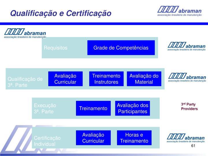 Qualificação de