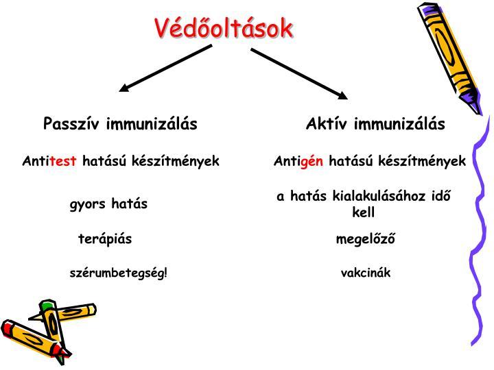 Védőoltások