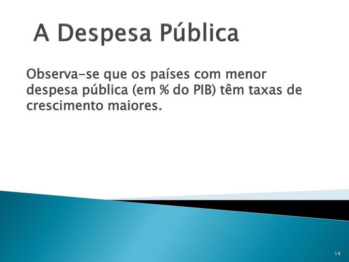 A Despesa Pública