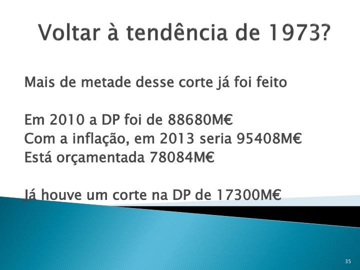 Voltar à tendência de 1973?