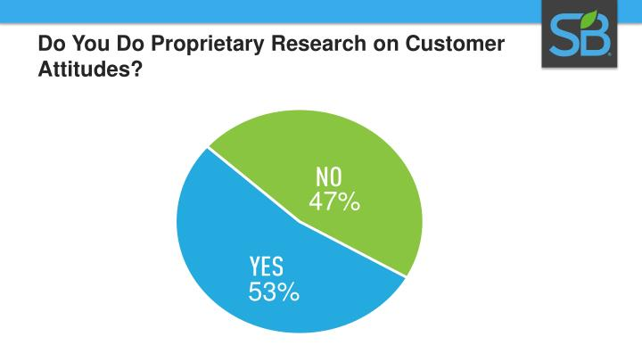 Do You Do Proprietary Research on Customer