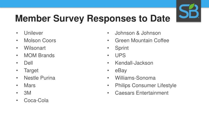 Member Survey Responses to Date