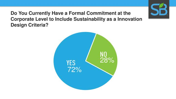 Do You Currently Have a Formal Commitment at the Corporate Level to Include Sustainability as a Innovation Design Criteria?