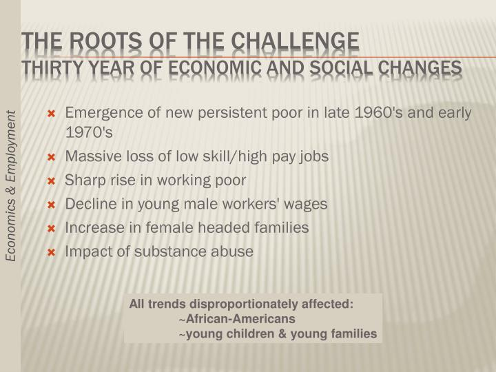 Emergence of new persistent poor in late 1960's and early 1970's