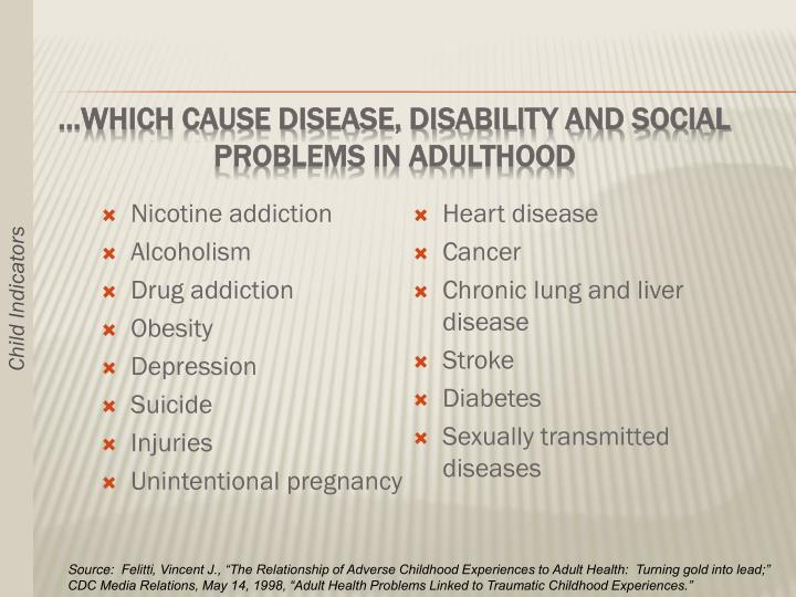 …Which Cause Disease, Disability and Social Problems in Adulthood
