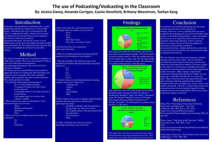 The use of Podcasting/Vodcasting in the Classroom