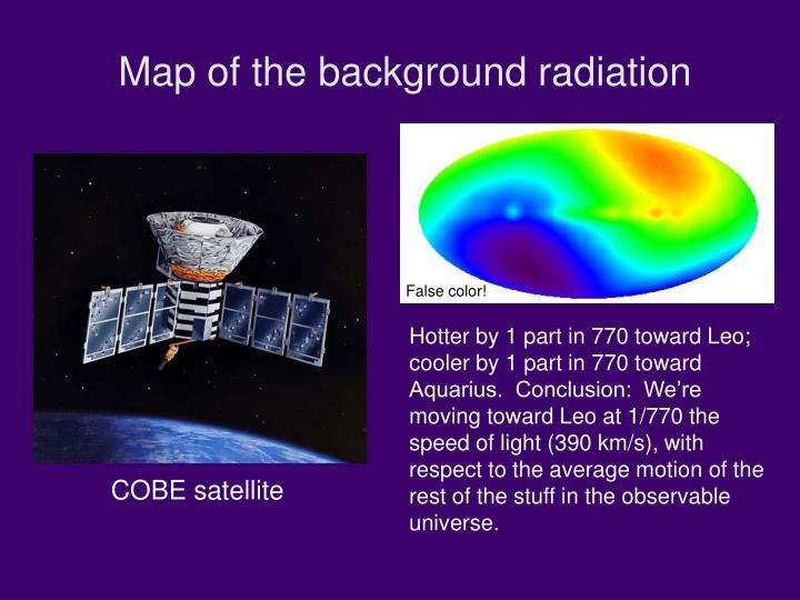 Map of the background radiation