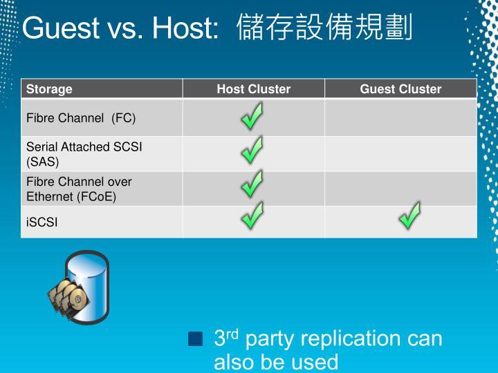 Guest vs. Host: