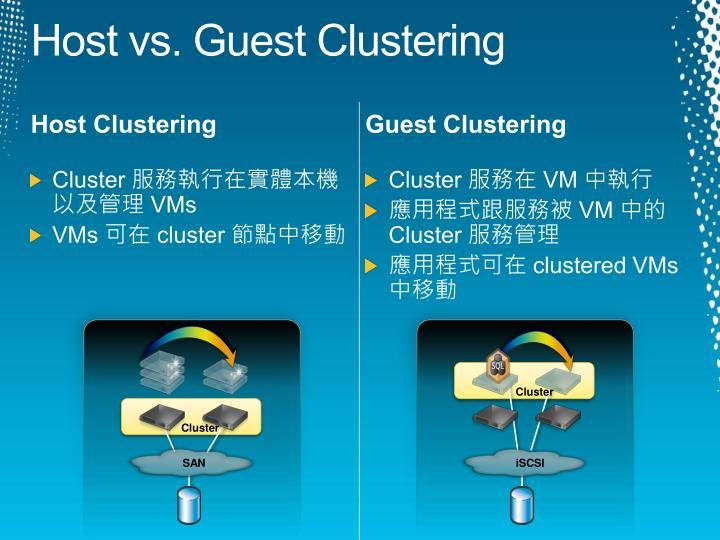 Host vs. Guest