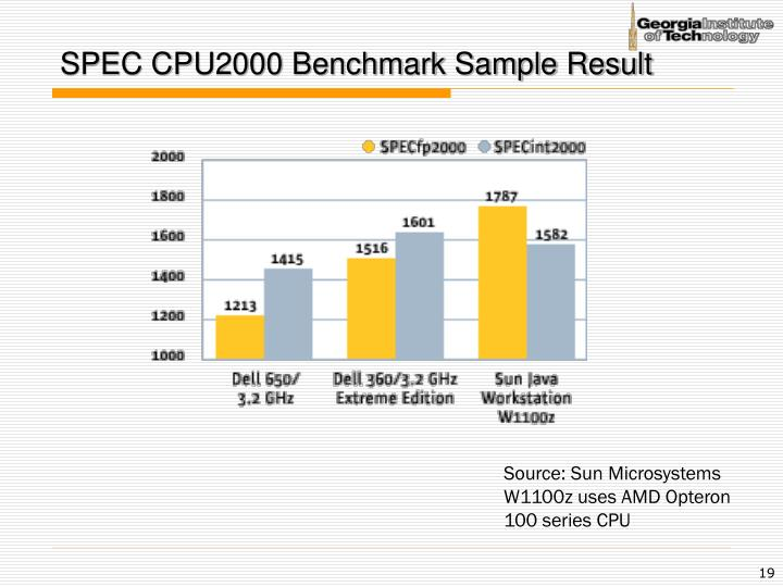 SPEC CPU2000 Benchmark Sample Result