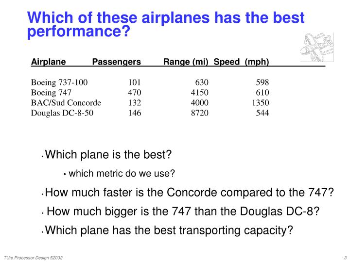 Which of these airplanes has the best