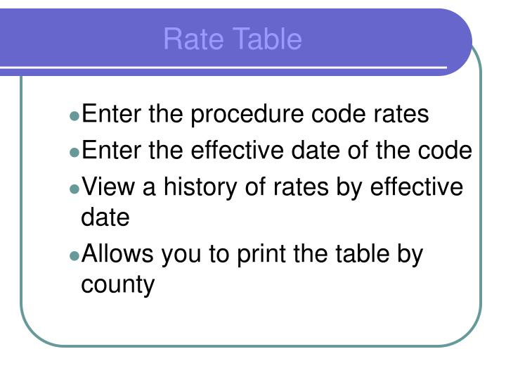 Enter the procedure code rates