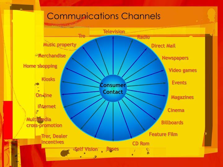 Communications Channels