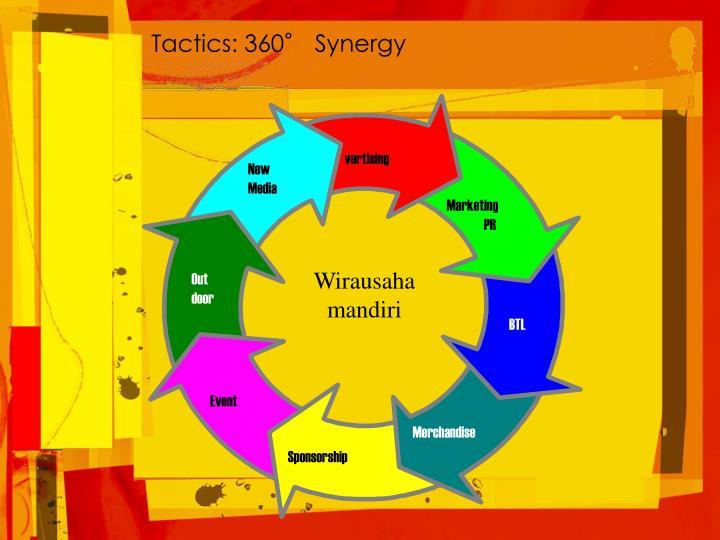 Tactics: 360° Synergy
