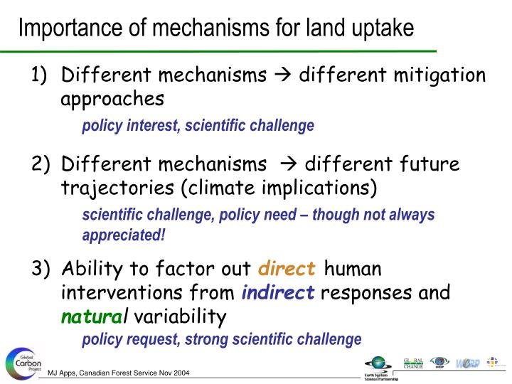 Importance of mechanisms for land uptake